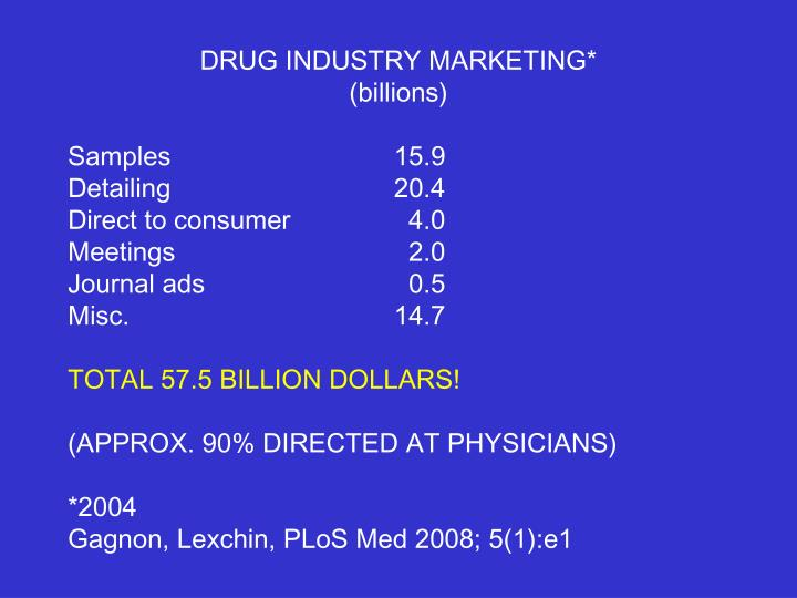 DRUG INDUSTRY MARKETING*