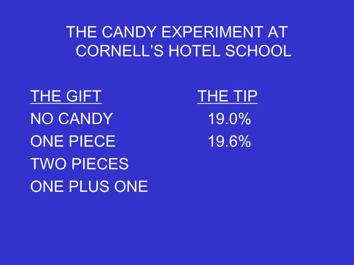 THE CANDY EXPERIMENT AT CORNELL'S HOTEL SCHOOL