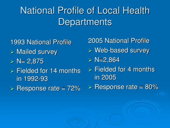 1993 National Profile