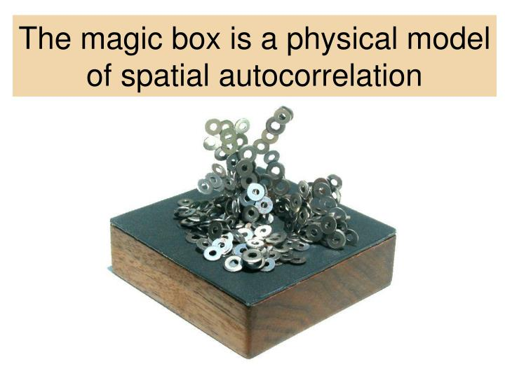 The magic box is a physical model