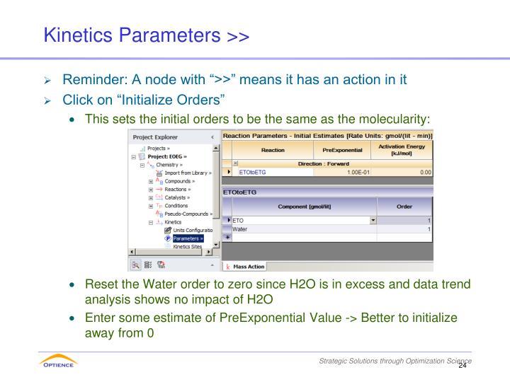 Kinetics Parameters >>