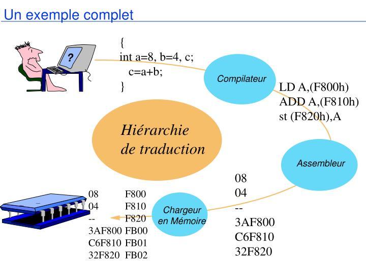 Compilateur