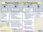 historical shifts in trait perspective