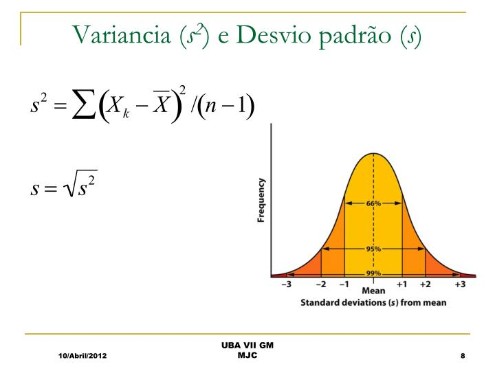 Variancia (
