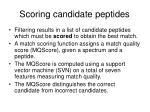 scoring candidate peptides