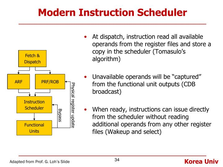 Modern Instruction Scheduler