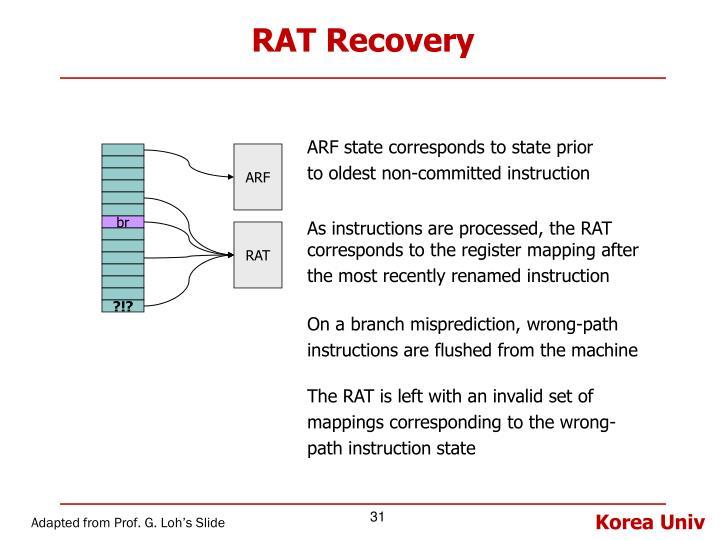 RAT Recovery