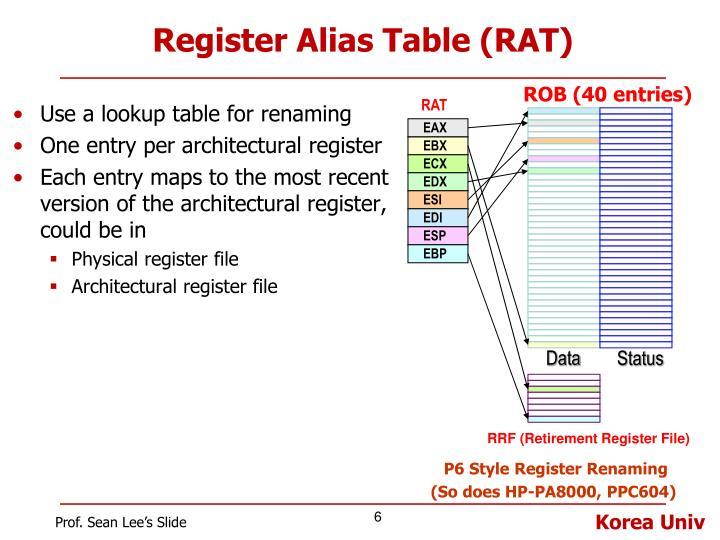 ROB (40 entries)