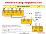 simple select logic implementation
