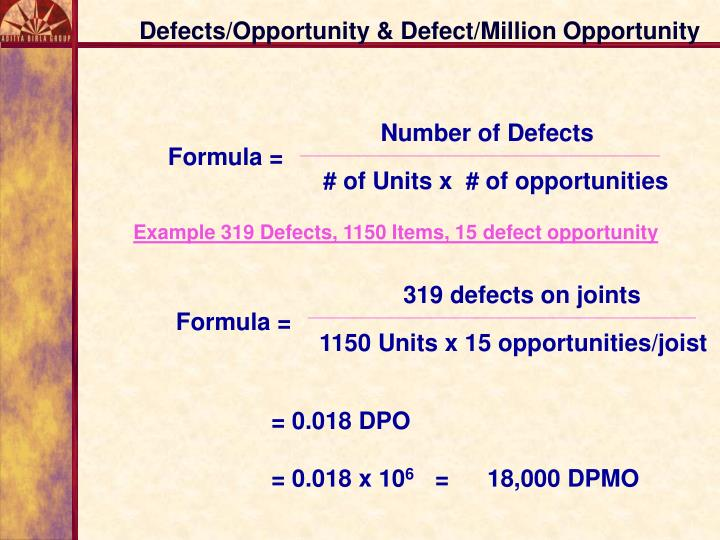 Defects/Opportunity & Defect/Million Opportunity