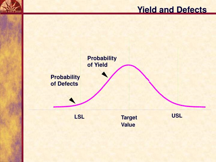 Yield and Defects