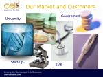 our market and customers