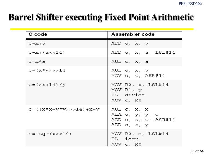 Barrel Shifter executing Fixed Point Arithmetic