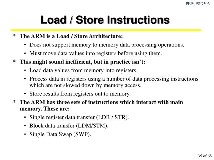 Load / Store Instructions