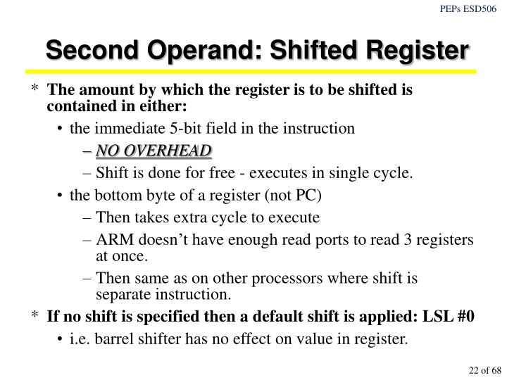 Second Operand: Shifted Register