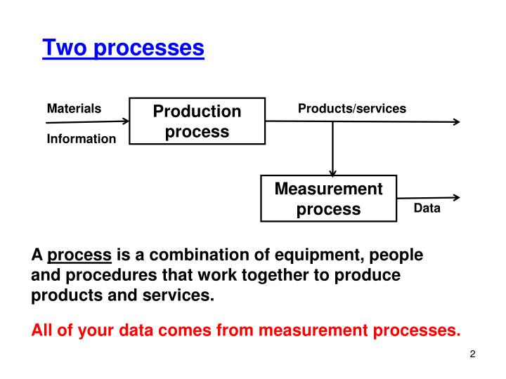 Two processes
