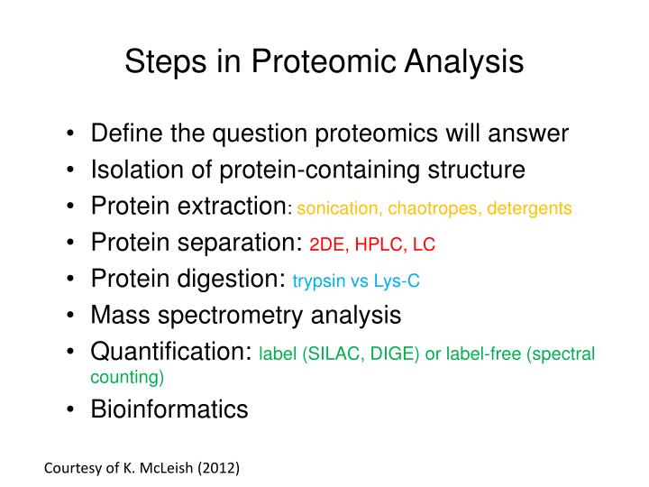 Steps in Proteomic Analysis