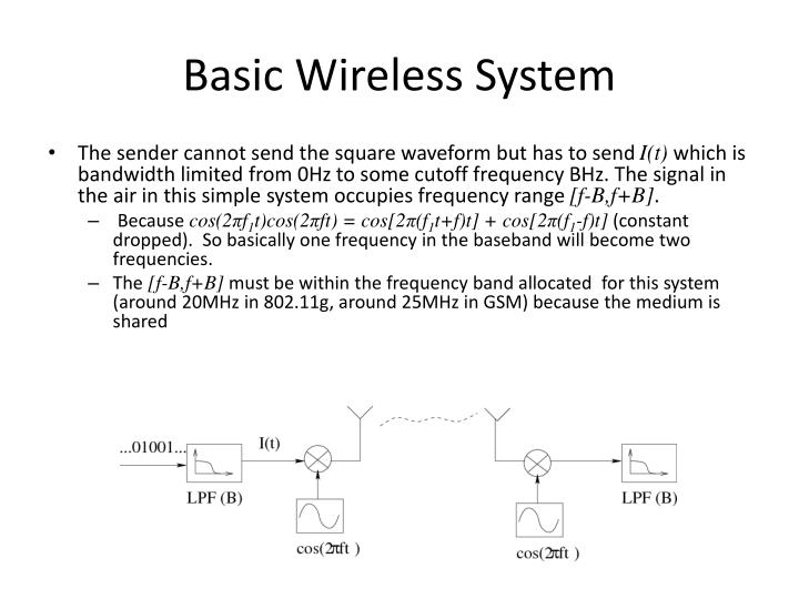 Basic Wireless System