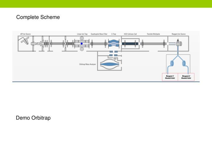 Complete Scheme