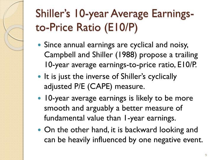 Shiller's