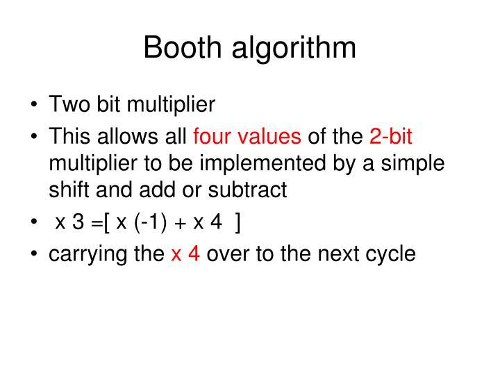 Booth algorithm