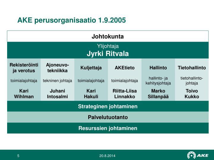 AKE perusorganisaatio 1.9.2005