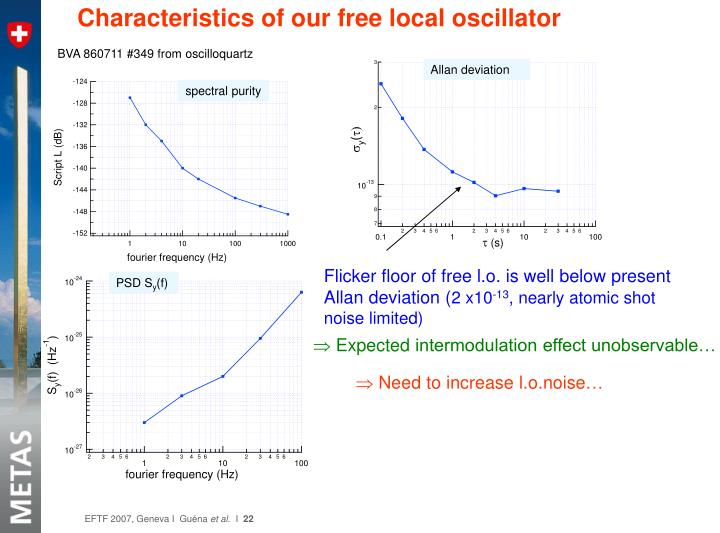 Characteristics of our free local oscillator