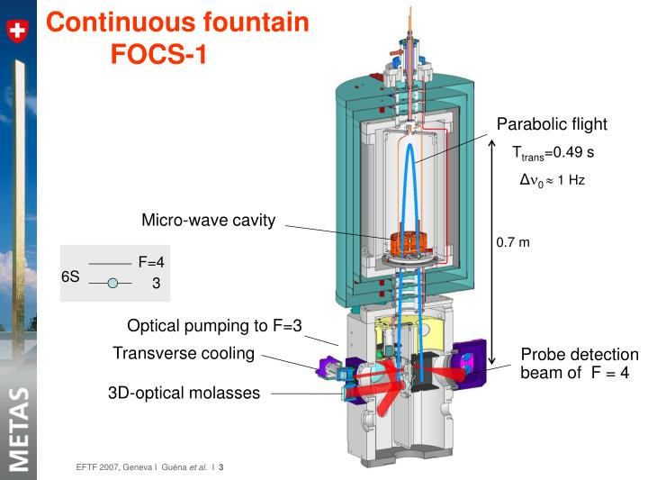 Continuous fountain focs 1