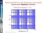 experimental allan dev with white phase noise injected square wave frequency modulation
