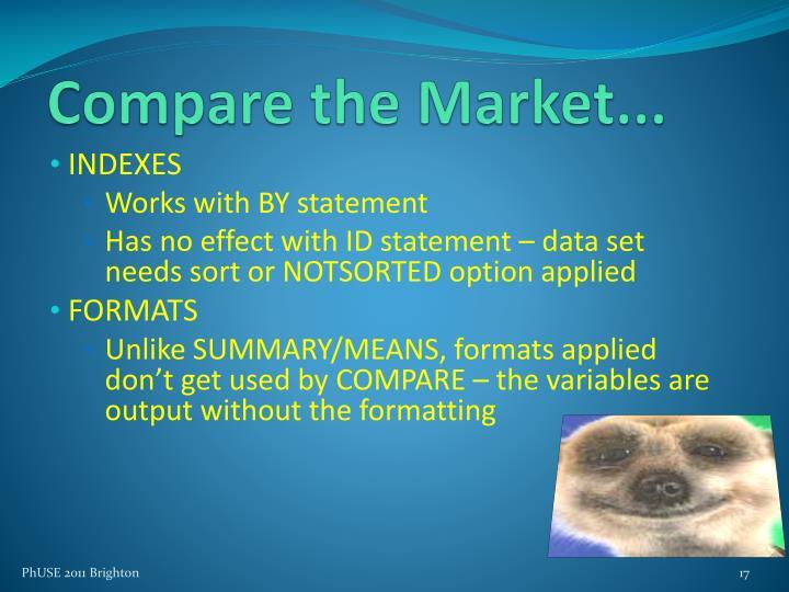 Compare the Market...