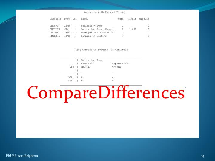 Variables with Unequal Values