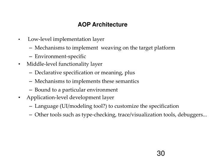 AOP Architecture