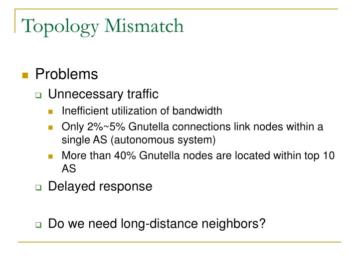 Topology Mismatch