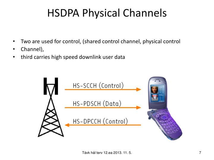 HSDPA Physical Channels