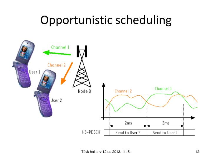 Opportunistic scheduling