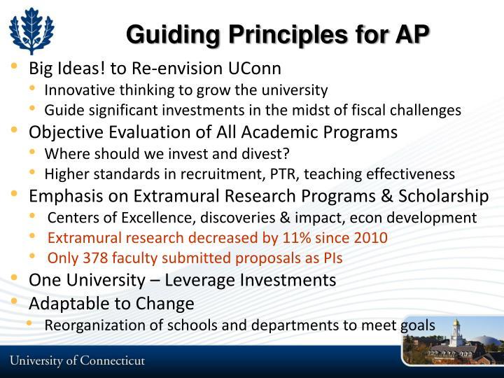 Guiding Principles for AP