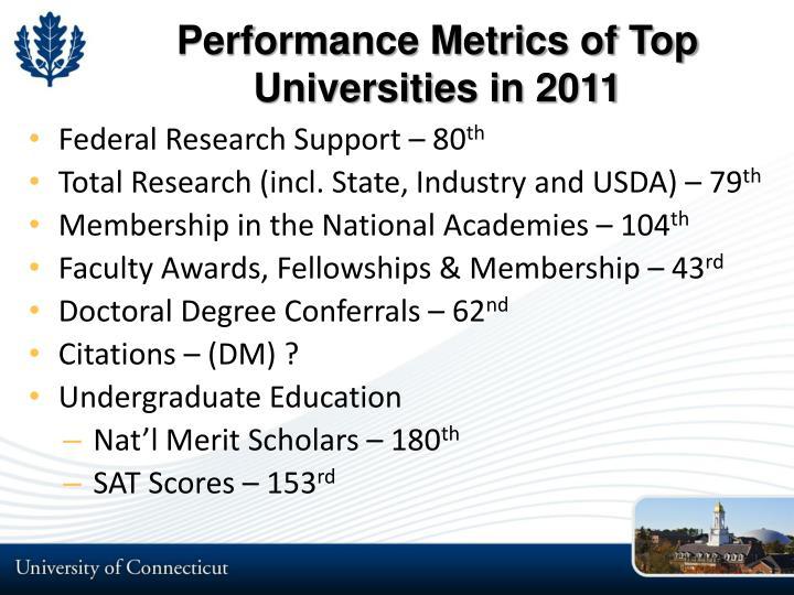 Performance Metrics of Top Universities in 2011