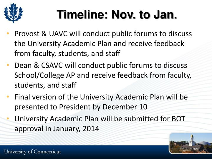 Timeline: Nov. to Jan.