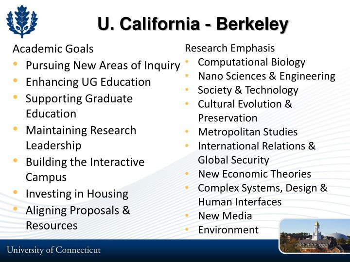 U. California - Berkeley