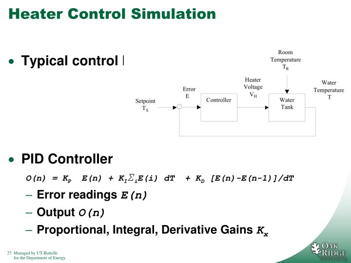 Typical control loop