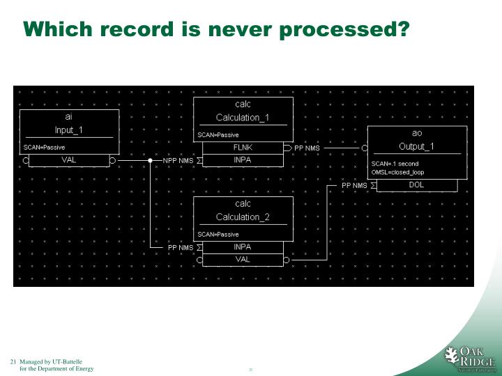 Which record is never processed?
