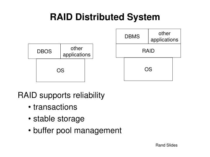 RAID Distributed System