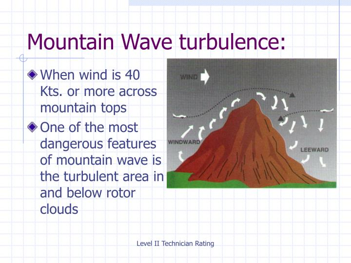 Mountain Wave turbulence: