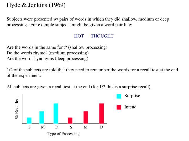 Hyde & Jenkins (1969)