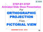 step by step animated slide show presentation for orthographic projection from pictorial view