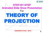 step by step animated slide show presentation for theory of projection