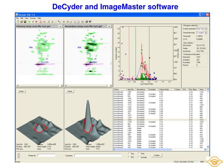 DeCyder and ImageMaster software