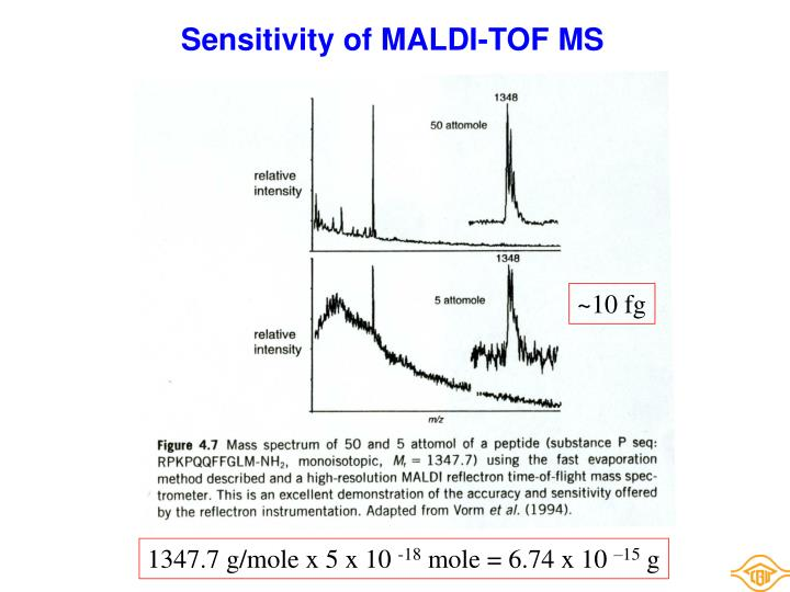 Sensitivity of MALDI-TOF MS