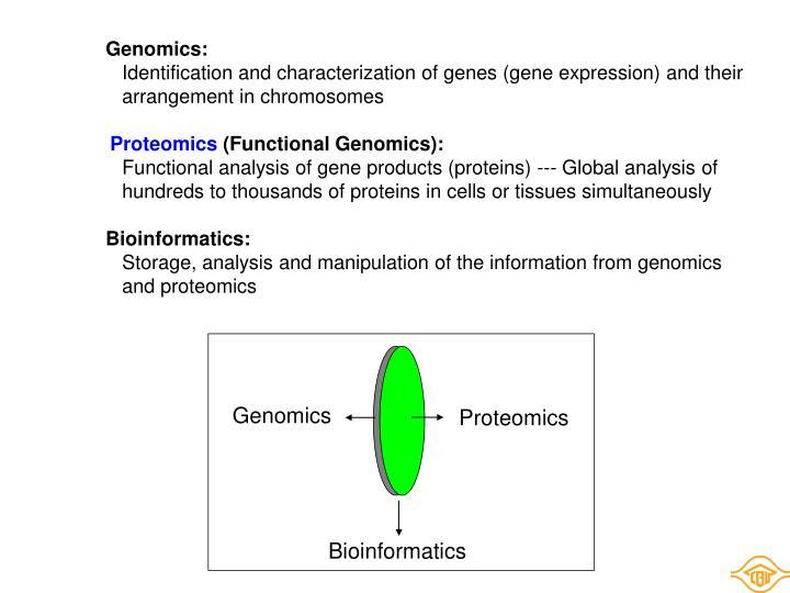 Genomics: