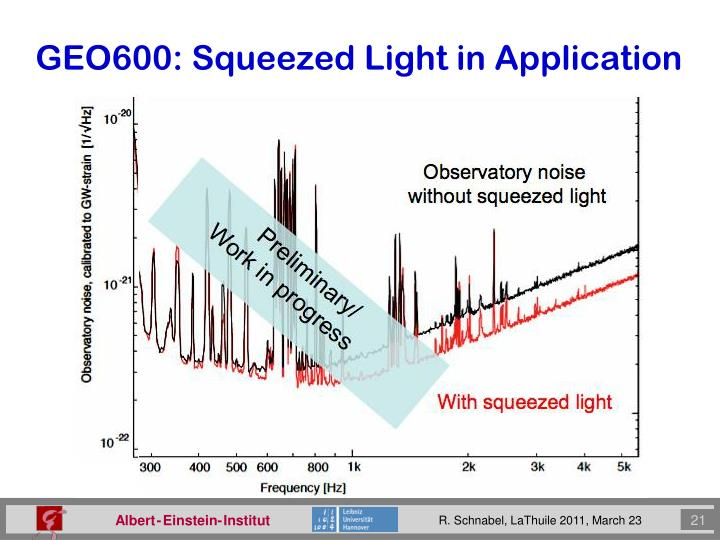 GEO600: Squeezed Light in Application